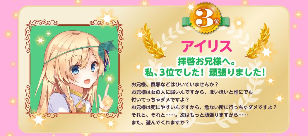Aqua Only 4th KonoSuba Official Character Popularity Ranking Results iris