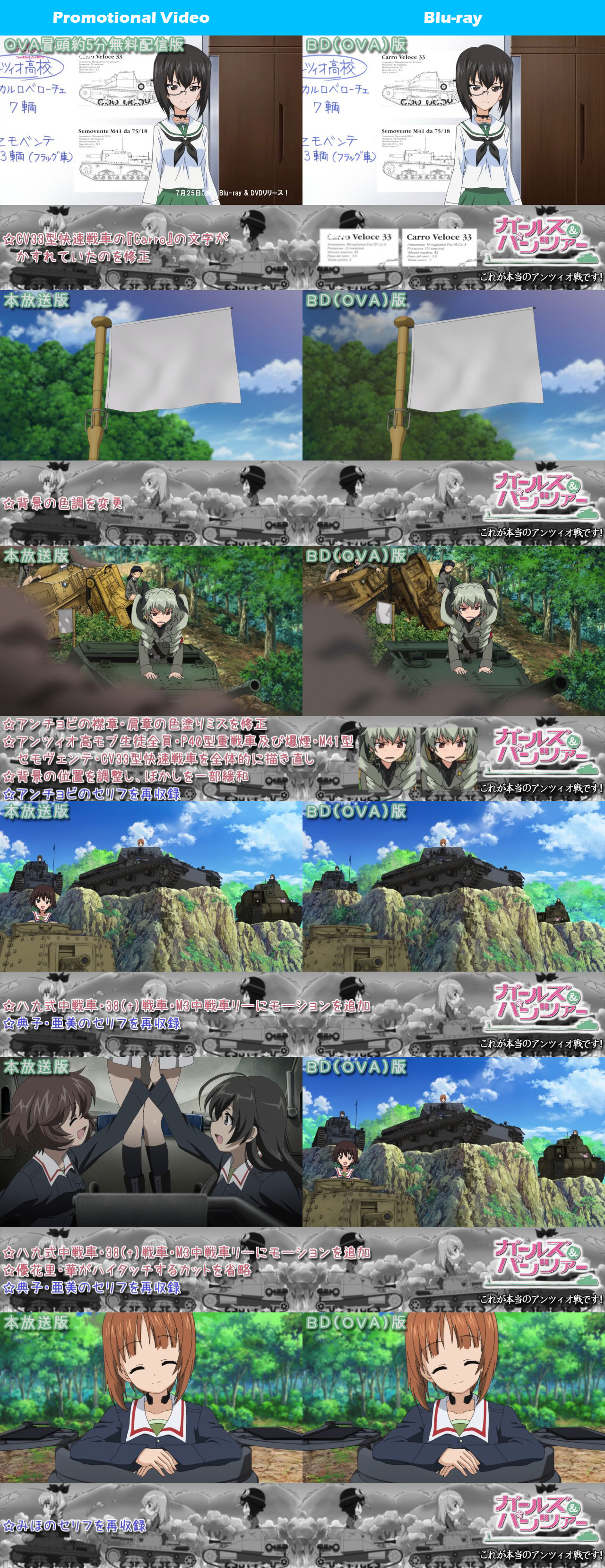 Girls-Und-Panzer-Kore-Ga-Hontou-No-Anzio-Sen-Desu-TV-and-Blu-ray-Comparison-6_Haruhichan.com