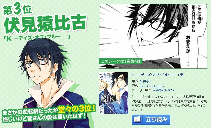Guys-with-Glasses Poll #3 Saruhiko Fushimi_Haruhichan.com_