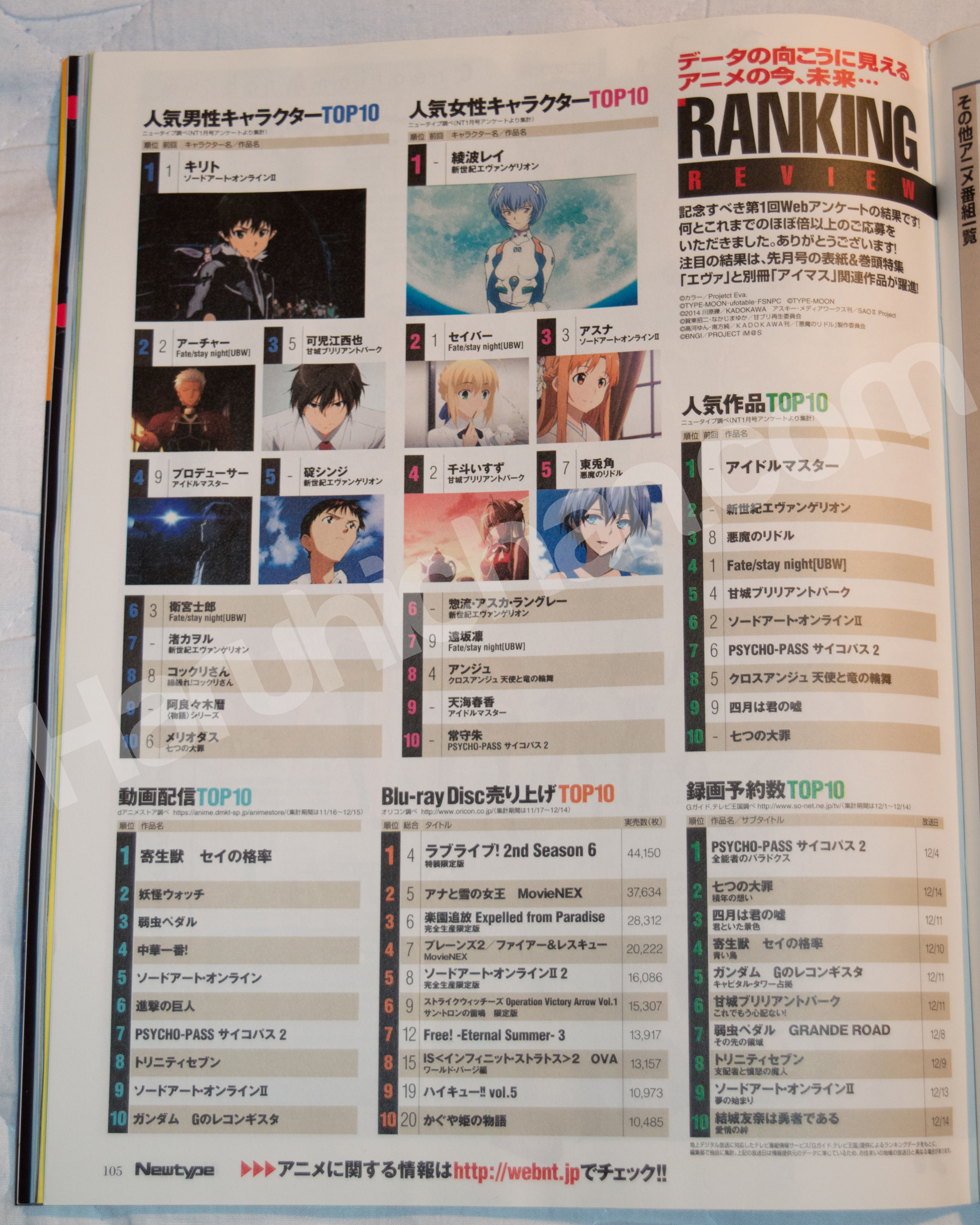 Haruhichan.com-NewType-February-2015-Anime-Popularity-Ranking