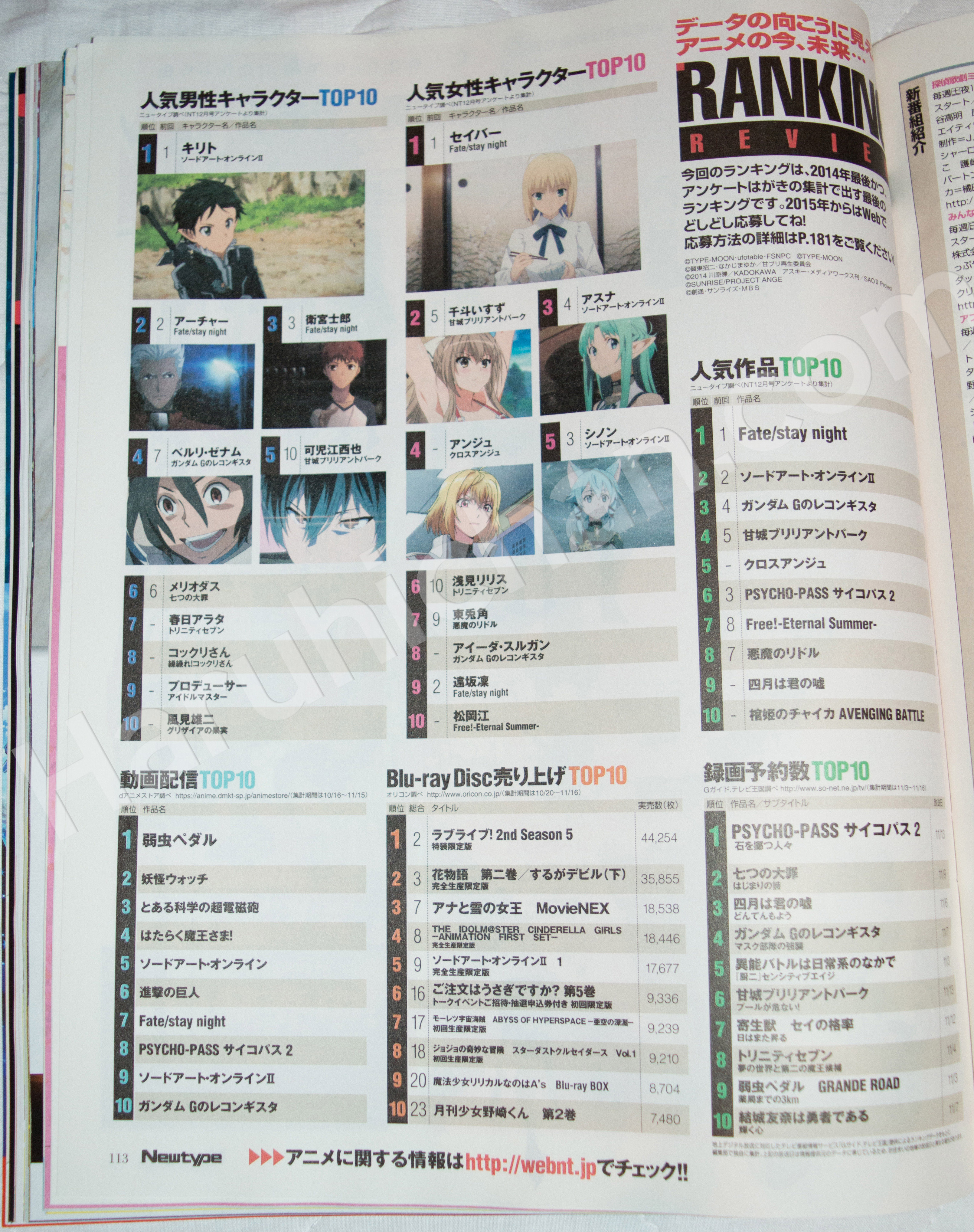 Haruhichan.com-NewType-January-2015-Anime-Popularity-Rankings