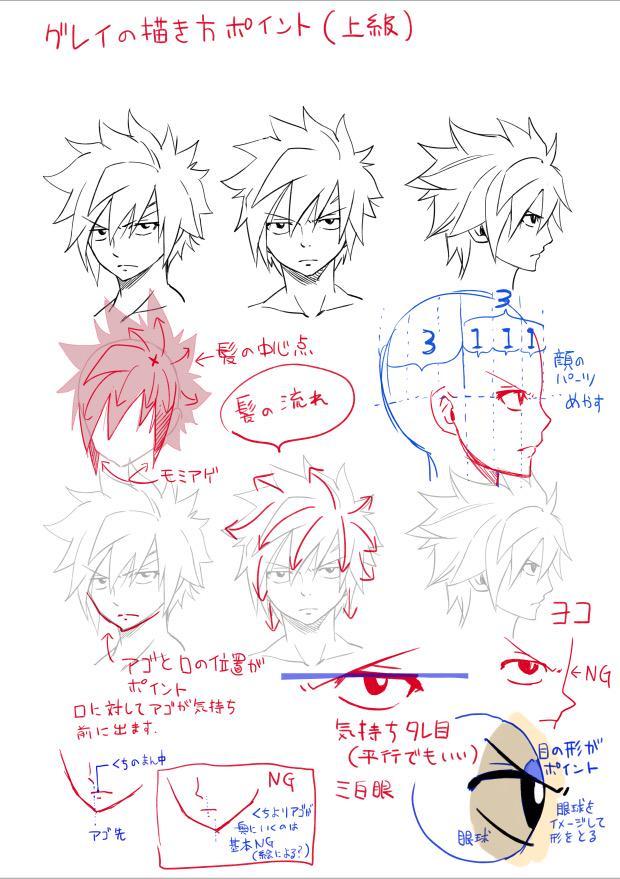 Hiro Mashima Sketches a Female Version of Natsu Dragneel 5