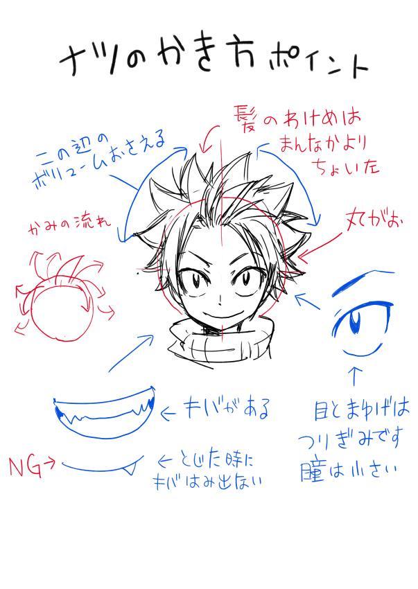 Hiro Mashima Sketches a Female Version of Natsu Dragneel 8