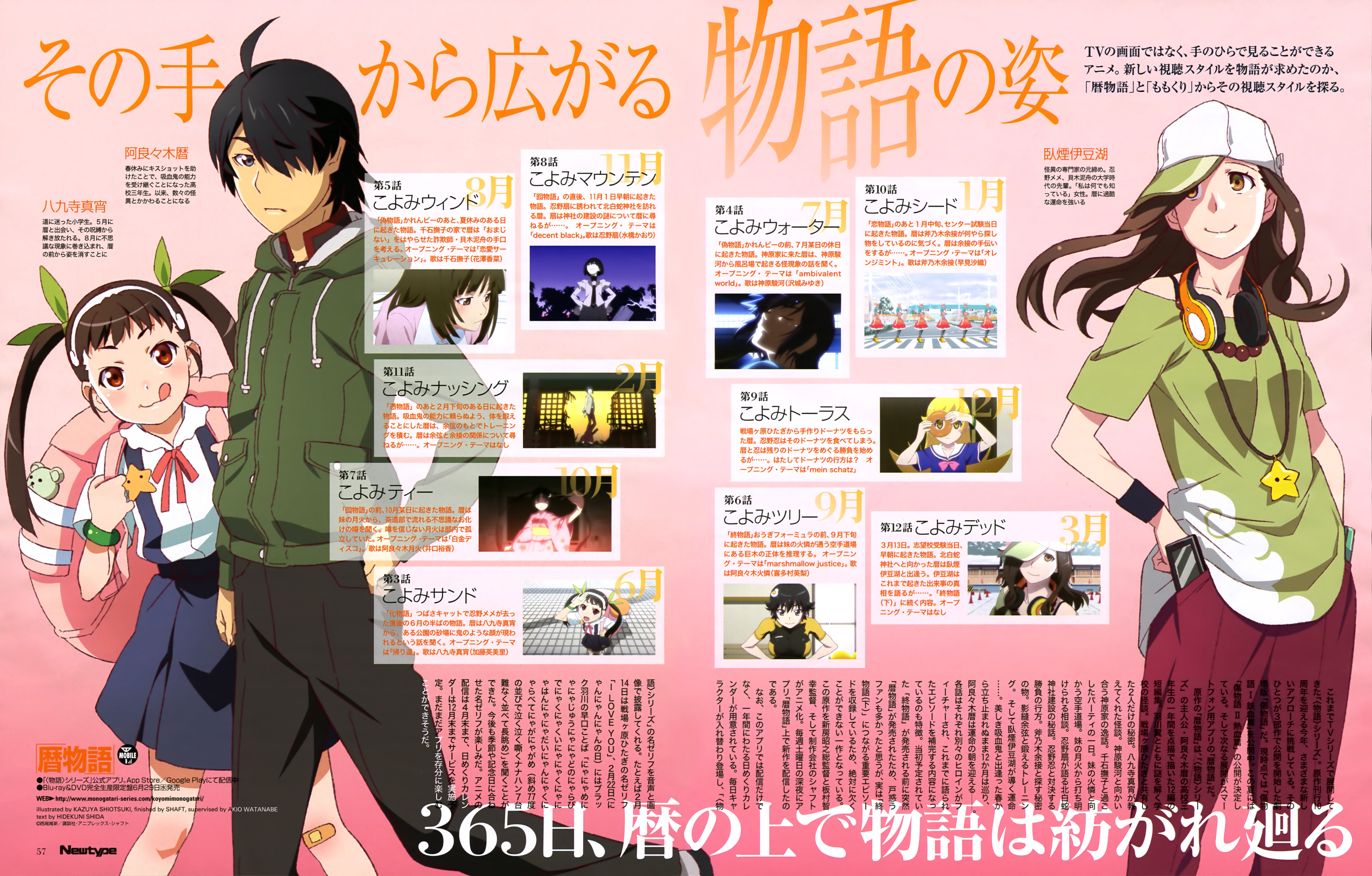 Koyomimonogatari anime visual