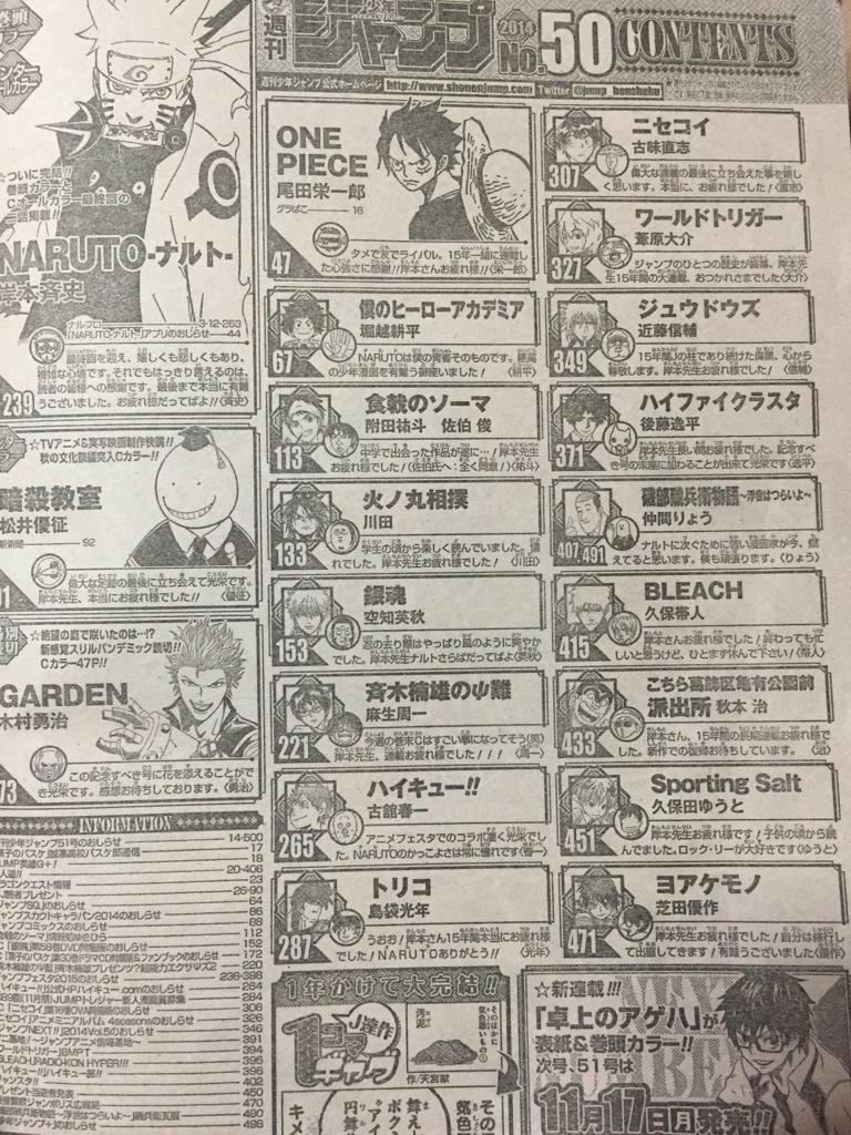 Mangaka from Weekly Shonen Jump Pay Tribute to Masashi Kishimoto's Naruto haruhichan.com Weekly Shonen Jump Comments