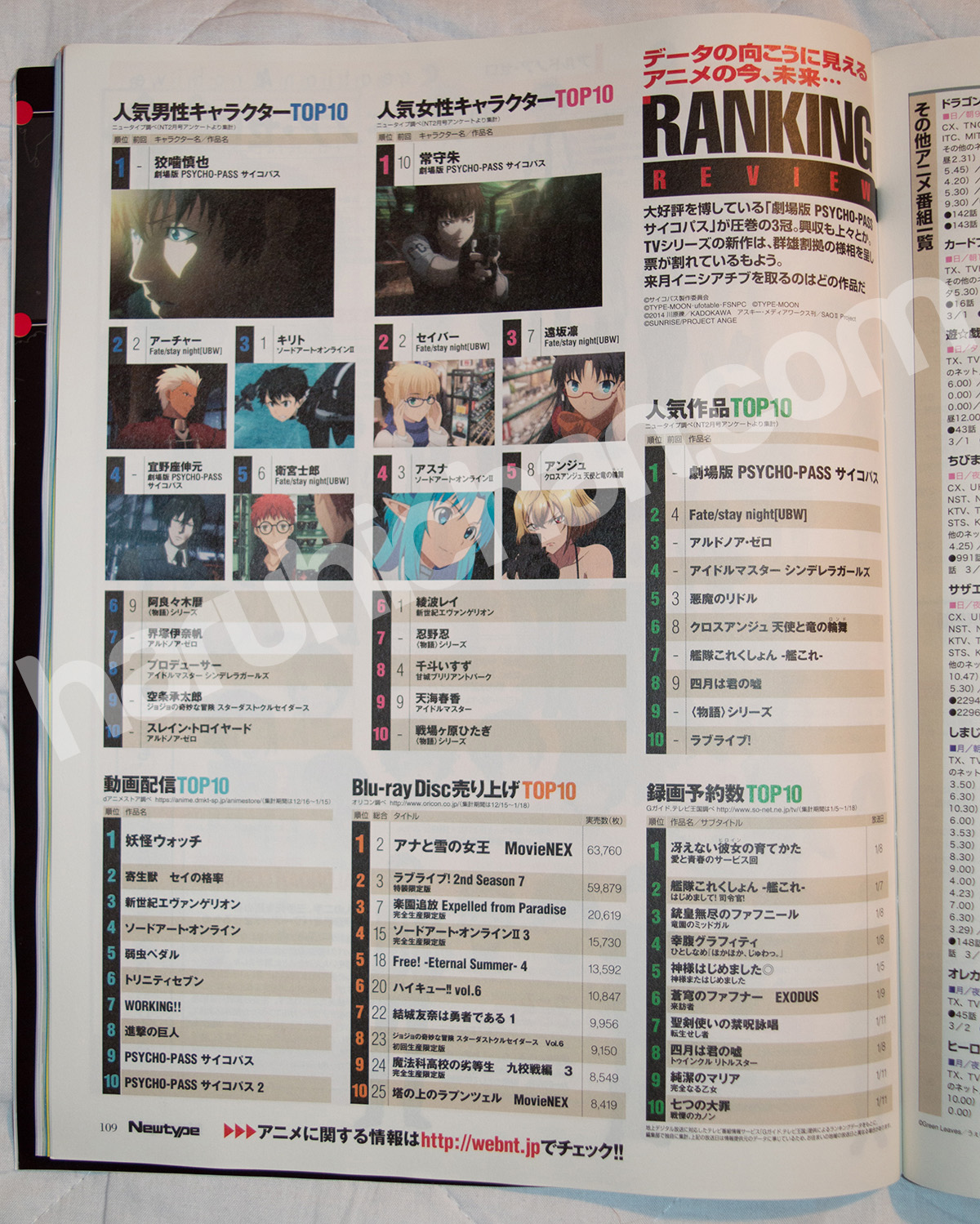 NewType-March-2015-Anime-Popularity-Ranking-Haruhichan.com-newtype-march-2015 anime rankings