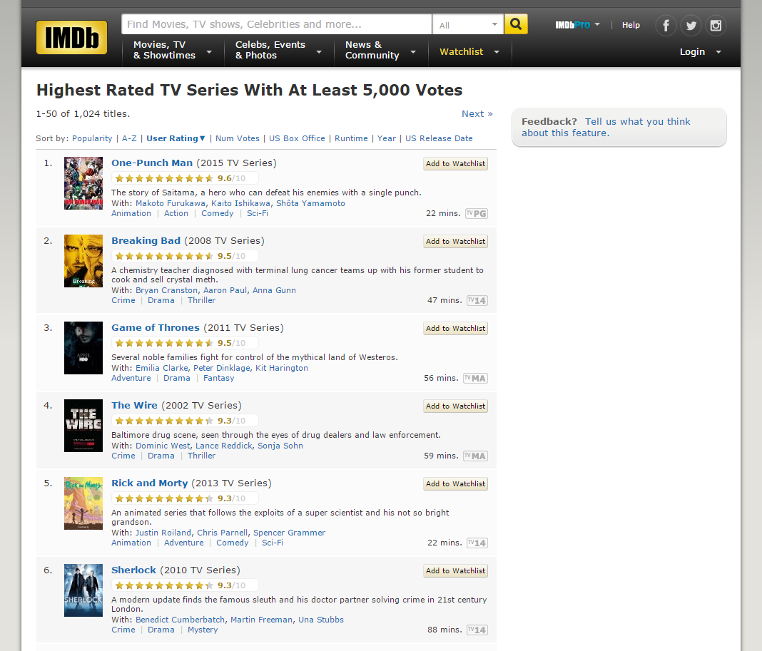 One-Punch Man Is Currently Ranked #1 on IMDb