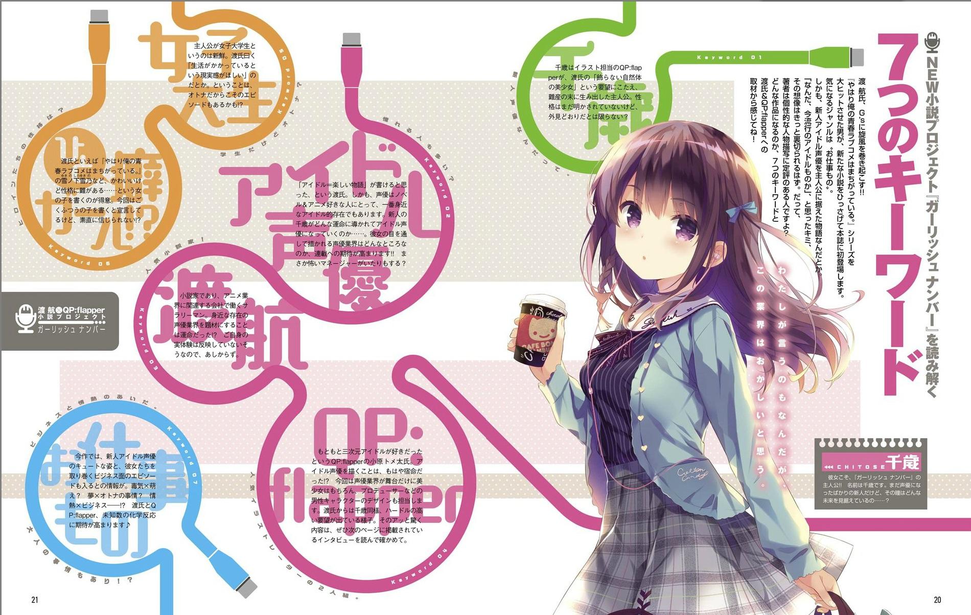 Original Anime Girlish Number Announced January 2016 issue of Dengeki G's magazine 2