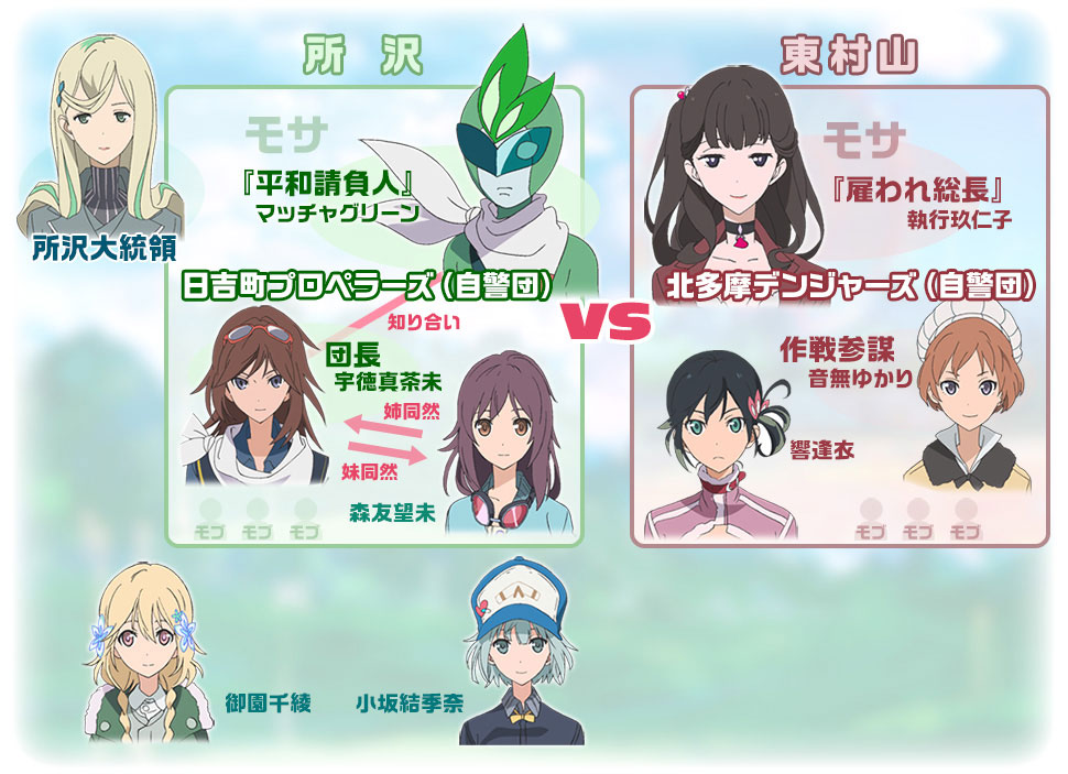Rolling☆Girls_Haruhichan.com-Characters-Relation