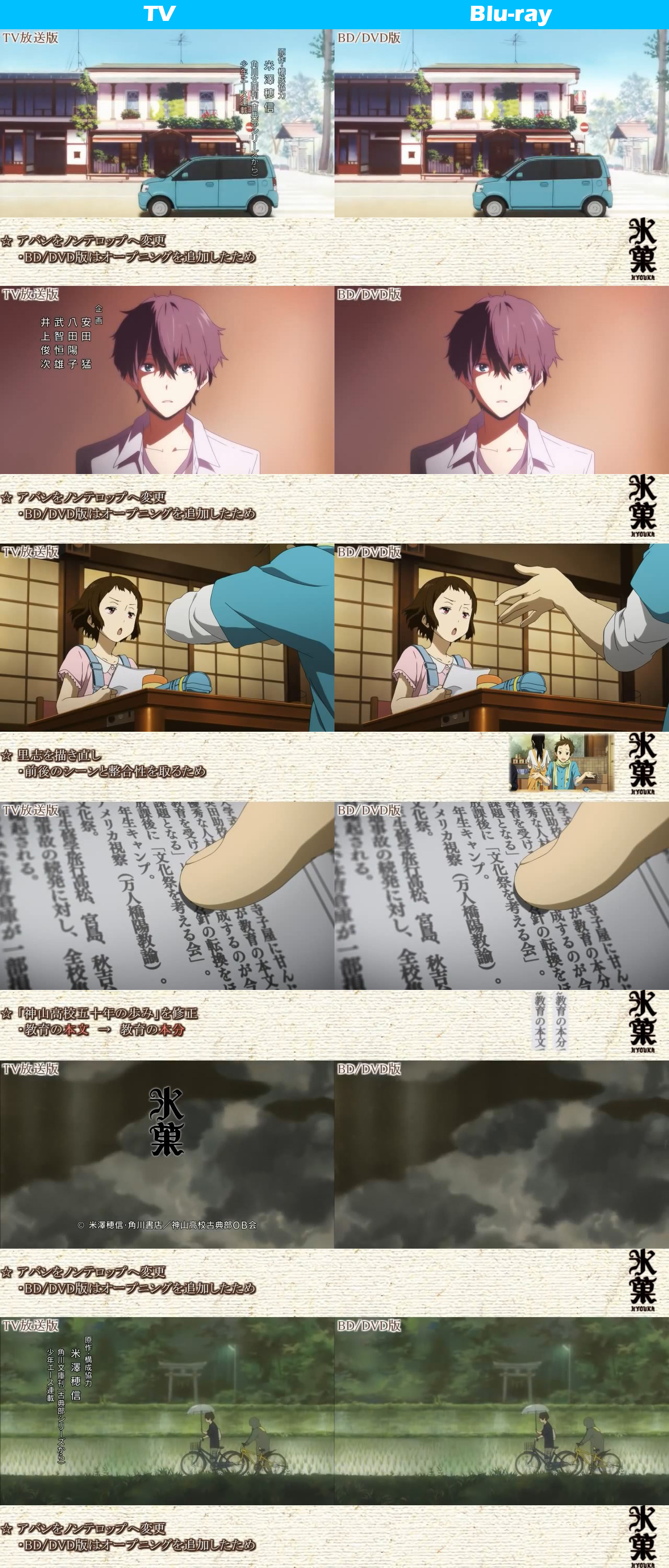 TV vs Blu-ray Comparison Hyouka anime 2