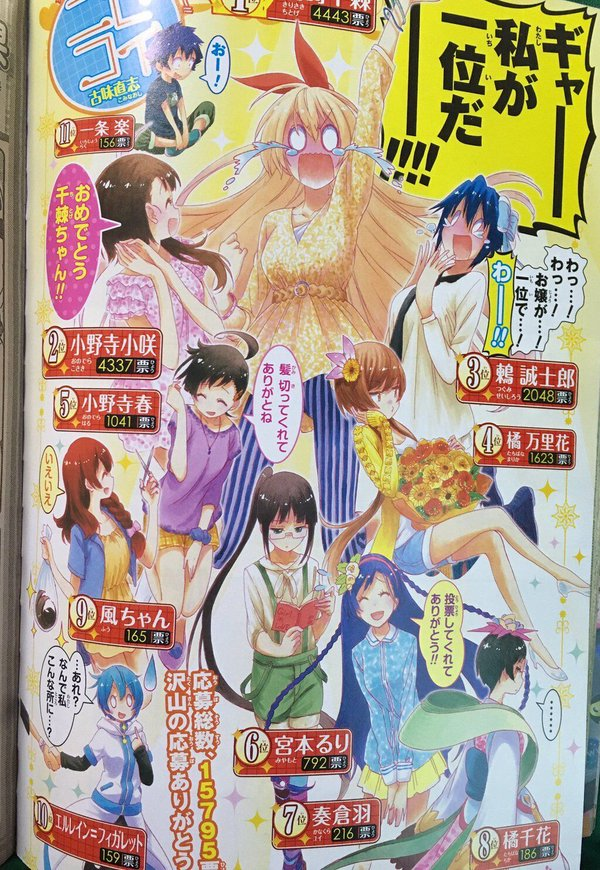 Who Is the Best Girl Official Nisekoi Character Poll by Shounen Jump