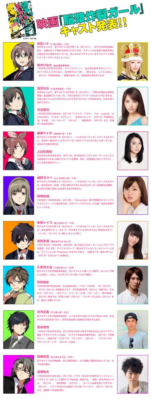 nou-shou-sakuretsu-girl-cast